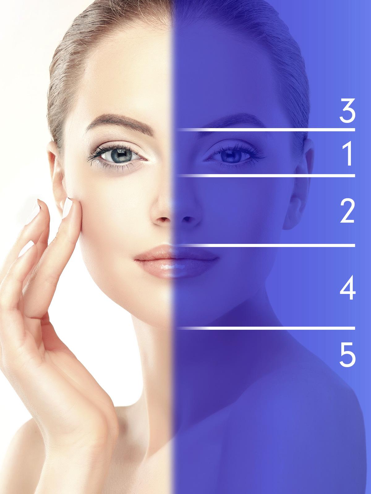 Hautanalyse Frauengesicht mit 5 Einteilungen für die Erstellung der Optiphi Hautanalyse